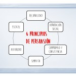6 reglas para persuadir con las emociones