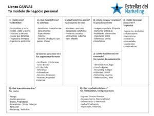 modelo canvas marca personal